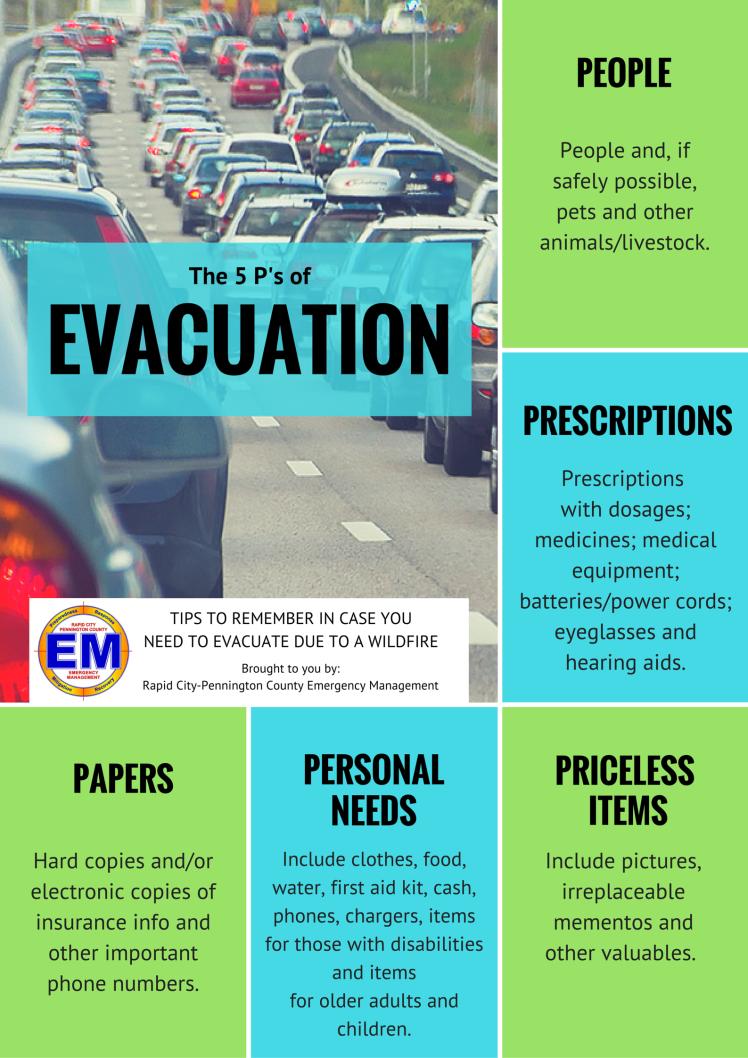 Evacuation 5 P's